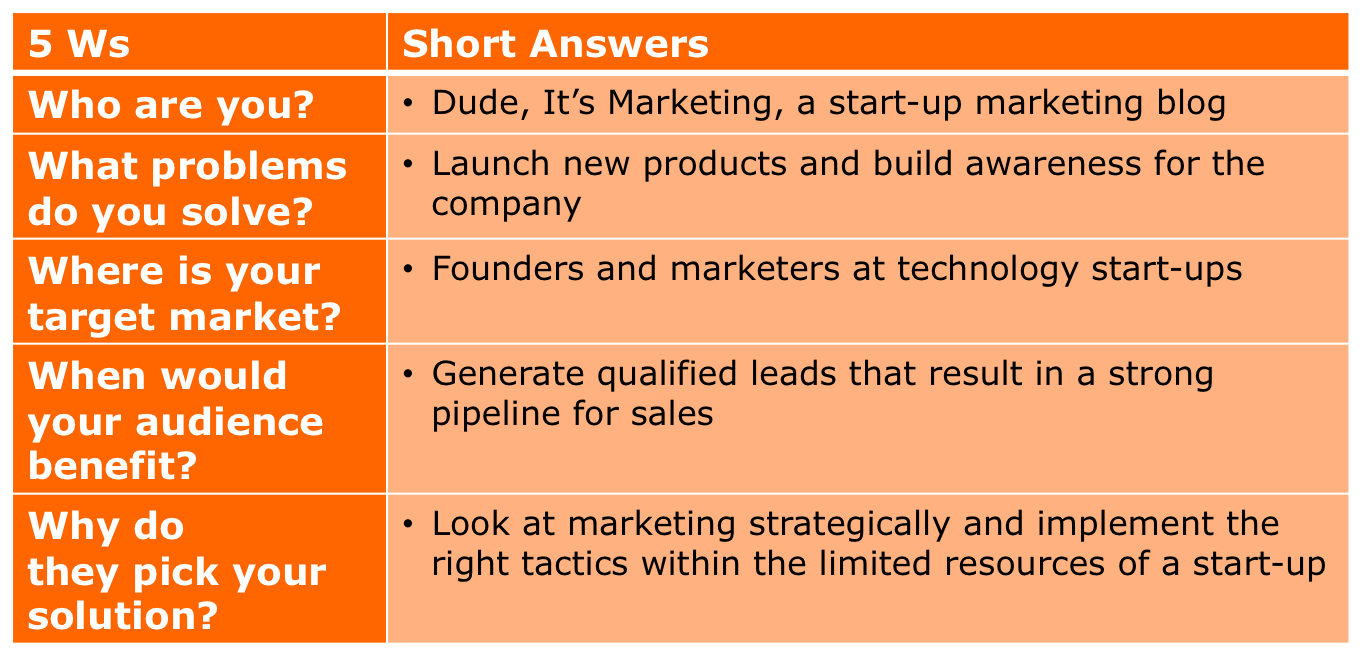 dude it s marketing communications and i m going to use this blog as the company in this example to get started i answer the 5 ws as succinctly as possible which i did in the chart below